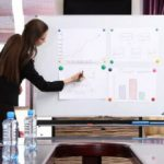 Come Trovare il tempo per fare formazione aziendale