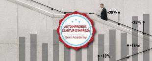 Autoimprenditorialità e startup d'impresa