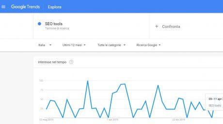 Articolo sui SEO Tools - google trends